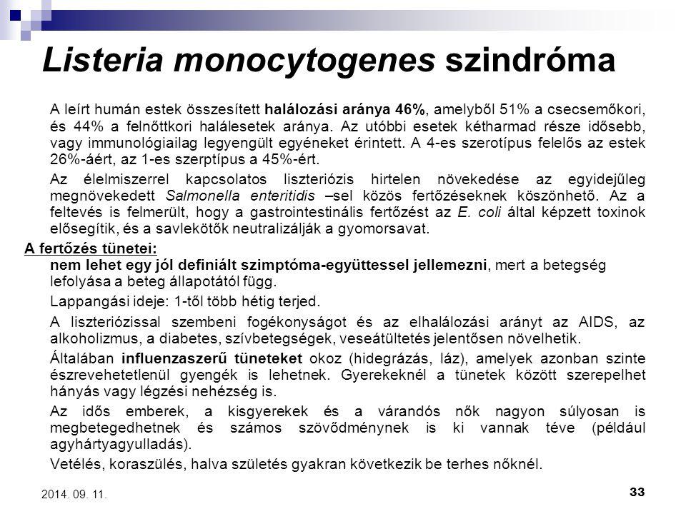 Listeria monocytogenes szindróma