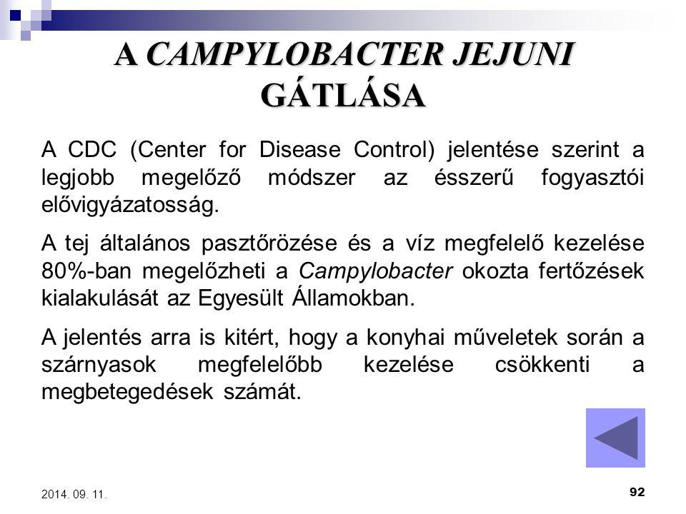 A CAMPYLOBACTER JEJUNI GÁTLÁSA