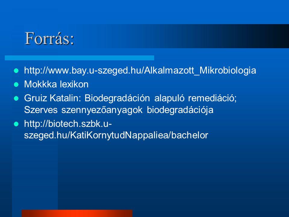 Forrás: http://www.bay.u-szeged.hu/Alkalmazott_Mikrobiologia