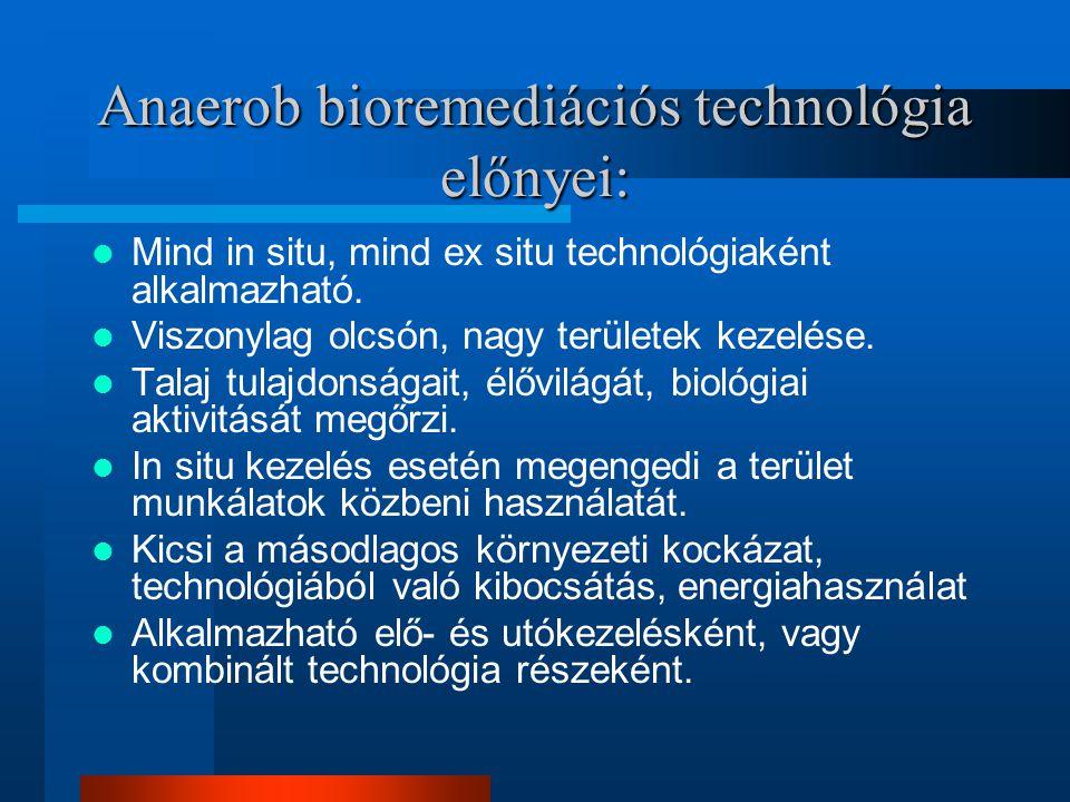 Anaerob bioremediációs technológia előnyei: