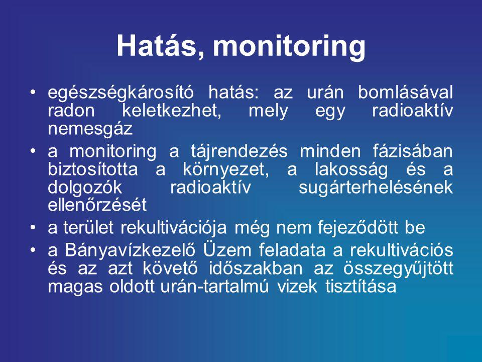 Hatás, monitoring egészségkárosító hatás: az urán bomlásával radon keletkezhet, mely egy radioaktív nemesgáz.
