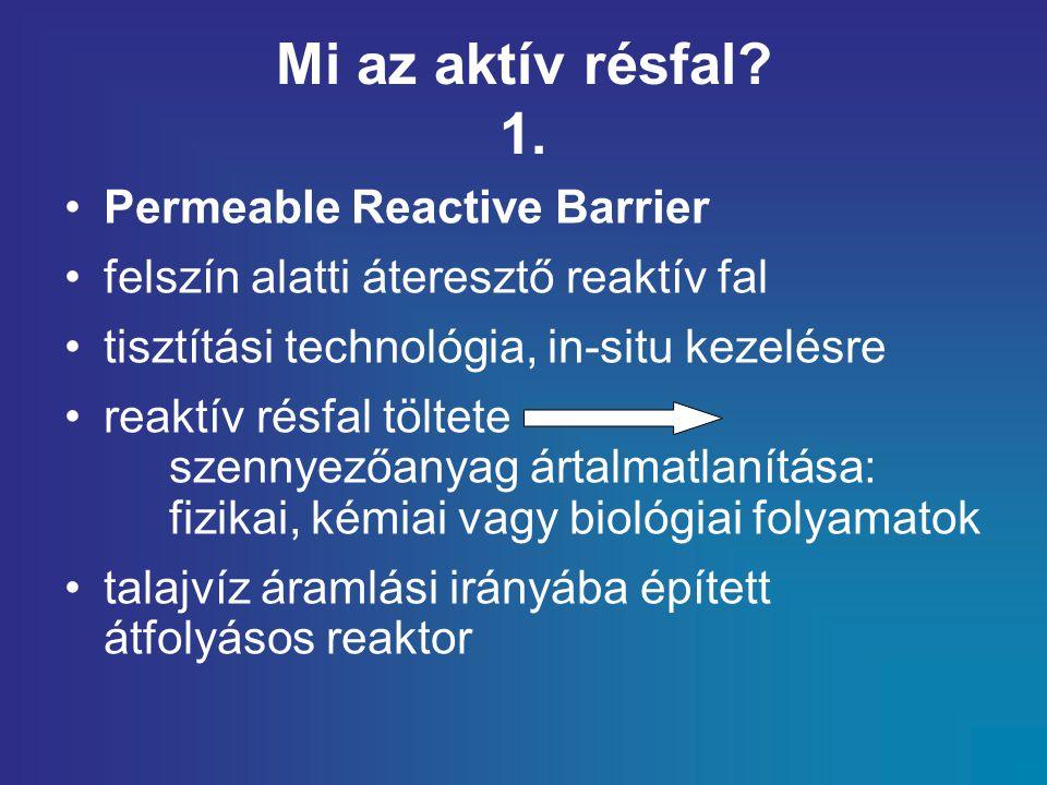 Mi az aktív résfal 1. Permeable Reactive Barrier