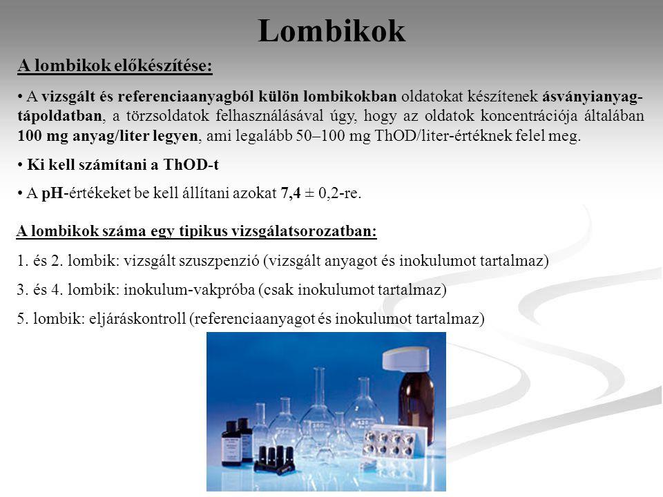 Lombikok A lombikok előkészítése: