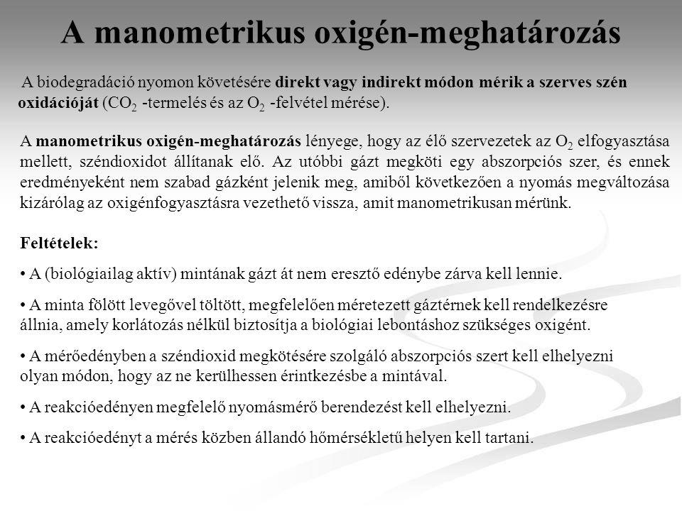 A manometrikus oxigén-meghatározás