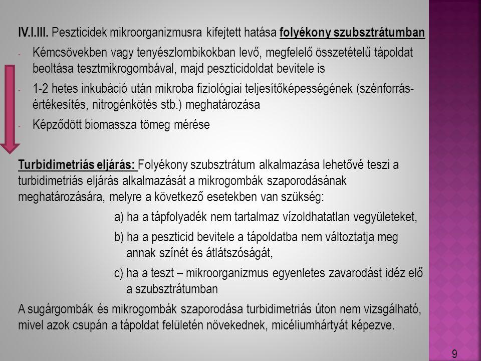 IV.I.III. Peszticidek mikroorganizmusra kifejtett hatása folyékony szubsztrátumban