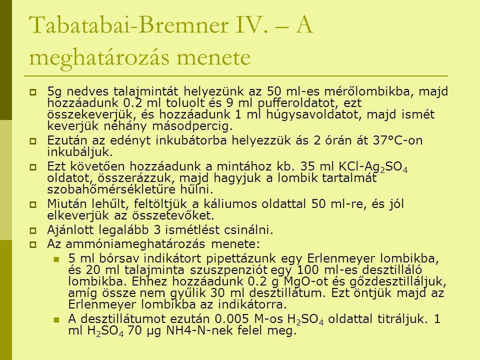 Tabatabai-Bremner IV. – A meghatározás menete