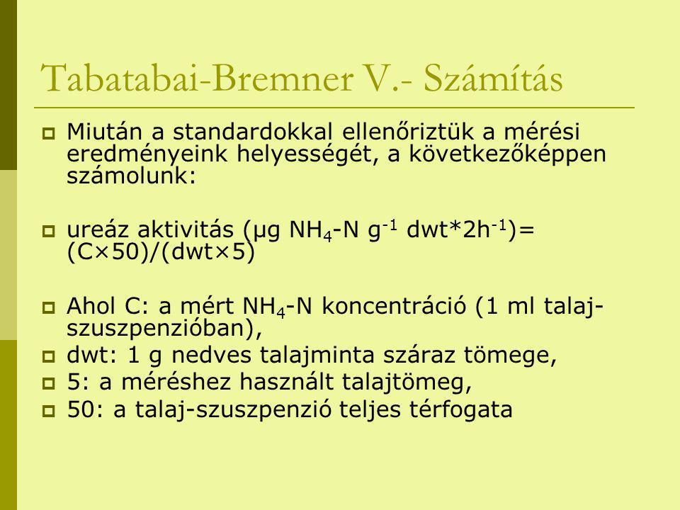Tabatabai-Bremner V.- Számítás