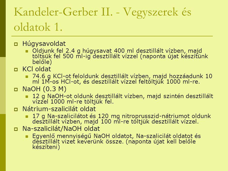 Kandeler-Gerber II. - Vegyszerek és oldatok 1.