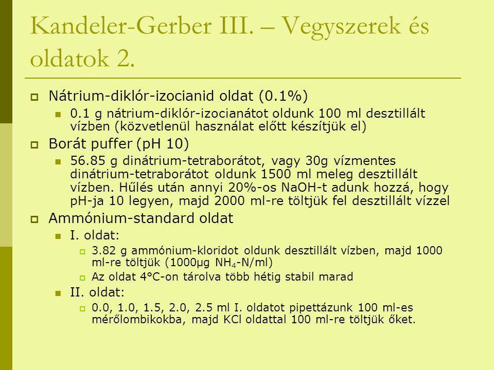 Kandeler-Gerber III. – Vegyszerek és oldatok 2.