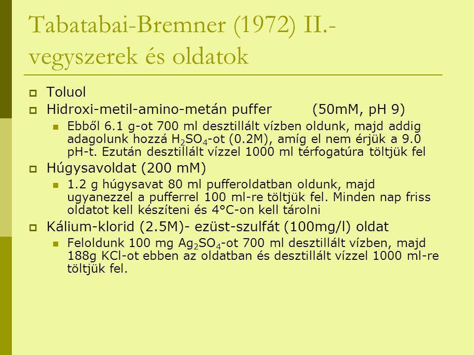 Tabatabai-Bremner (1972) II.-vegyszerek és oldatok