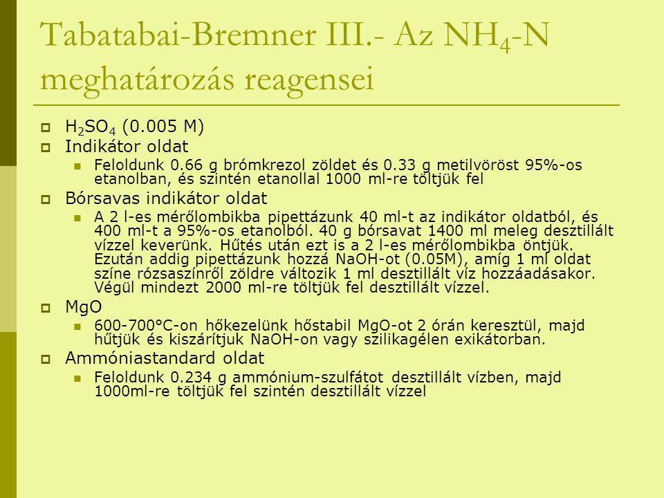 Tabatabai-Bremner III.- Az NH4-N meghatározás reagensei