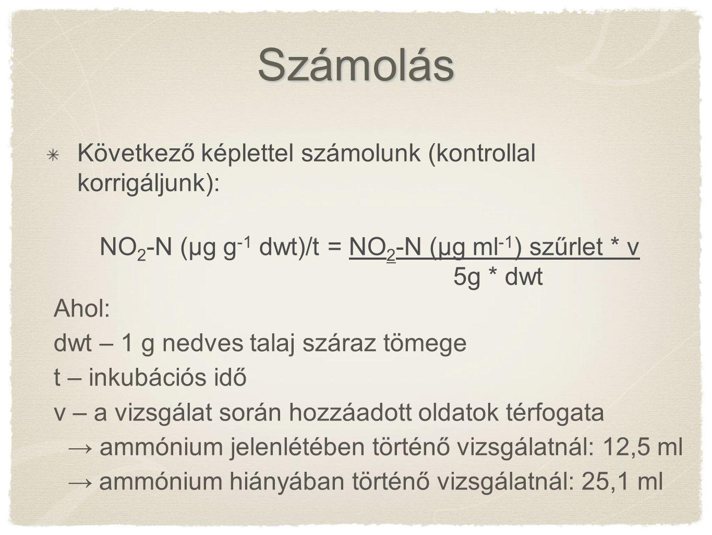 NO2-N (μg g-1 dwt)/t = NO2-N (μg ml-1) szűrlet * v