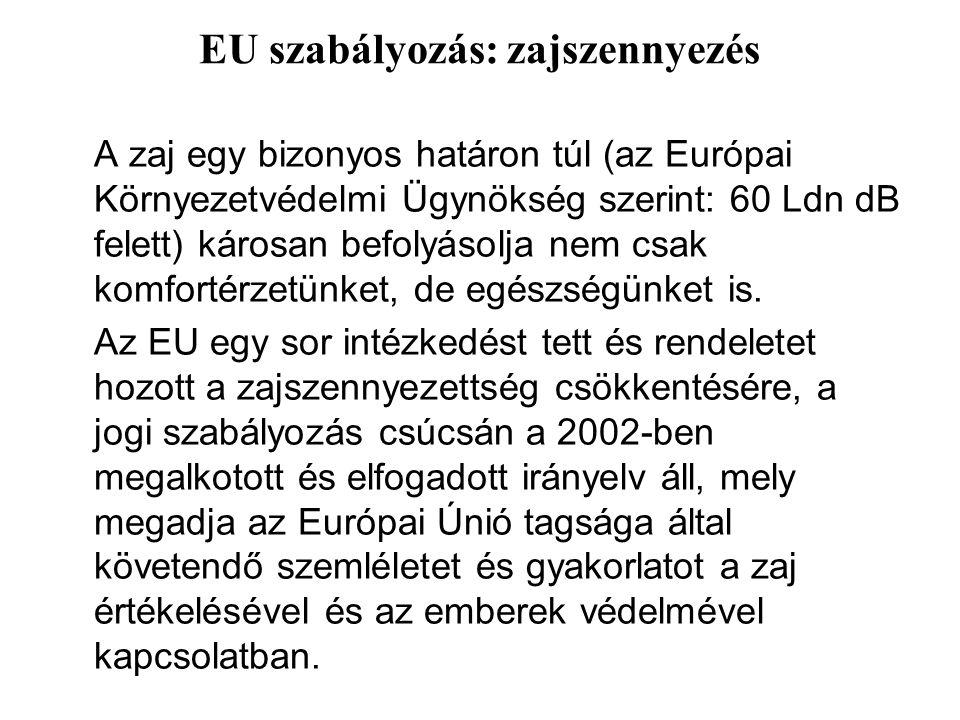 EU szabályozás: zajszennyezés