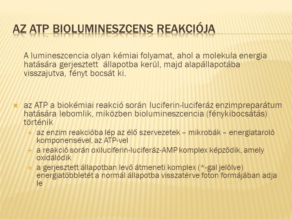 Az ATP biolumineszcens reakciója