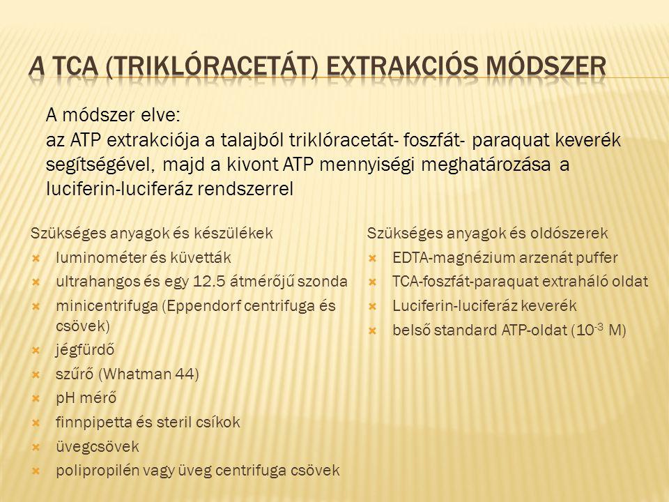 A TCA (triklóracetát) extrakciós módszer