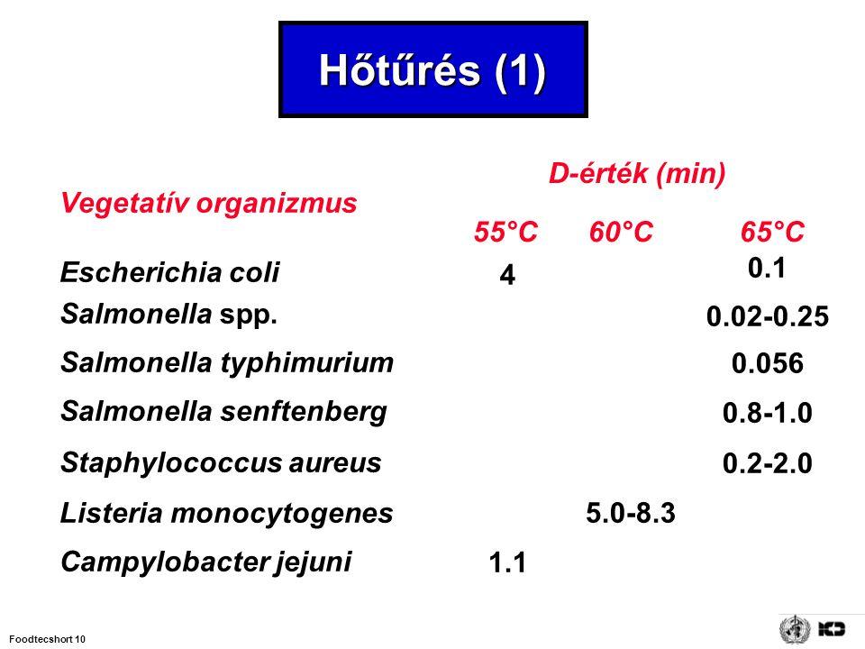 Hőtűrés (1) D-érték (min) Vegetatív organizmus Escherichia coli