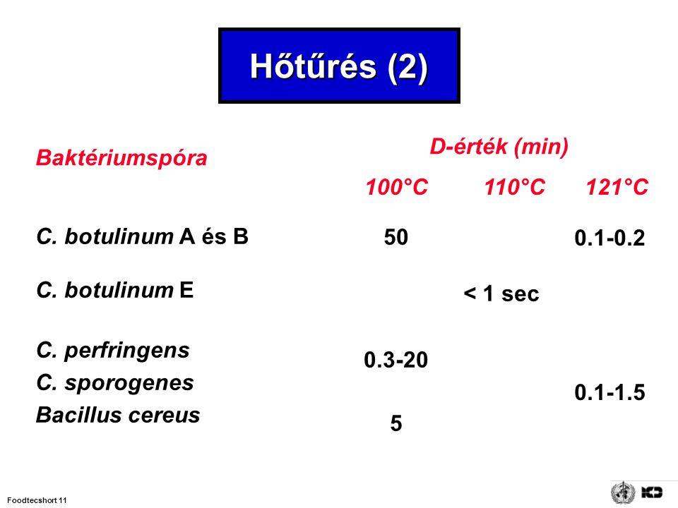 Hőtűrés (2) D-érték (min) Baktériumspóra 100°C 110°C 121°C