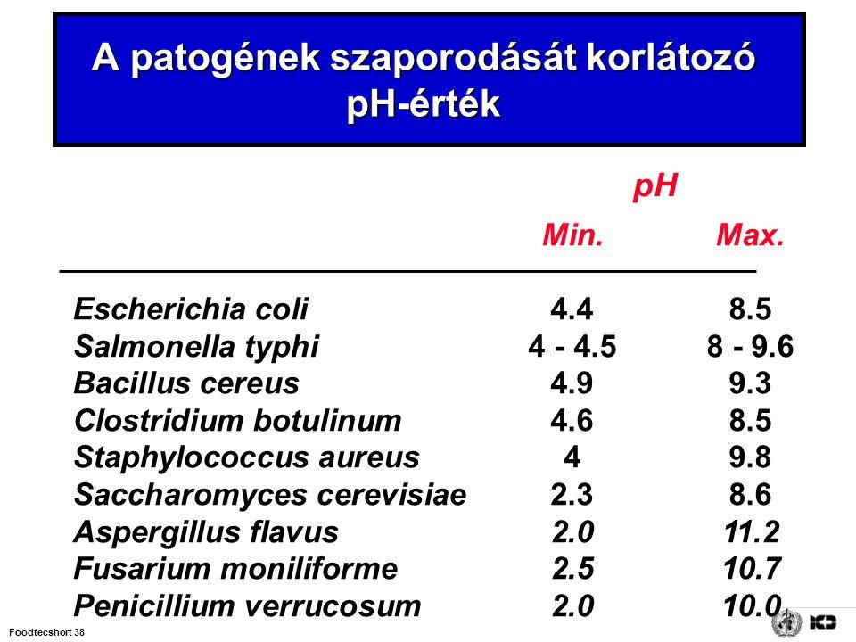 A patogének szaporodását korlátozó pH-érték