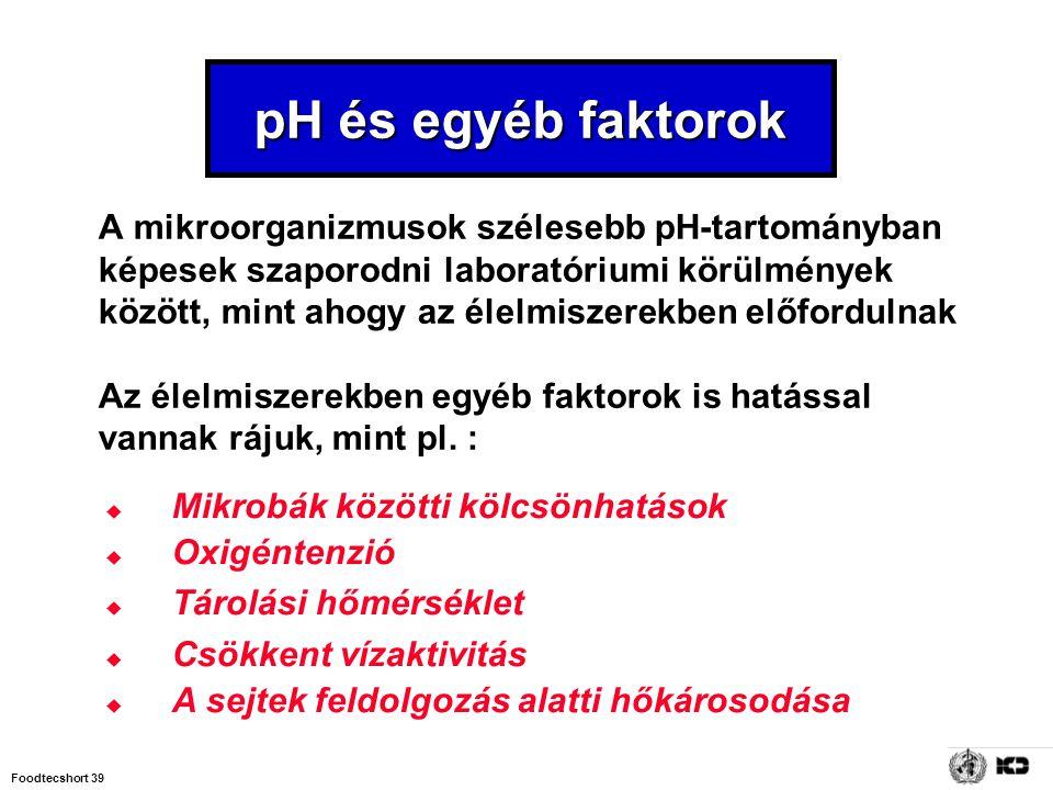 pH és egyéb faktorok