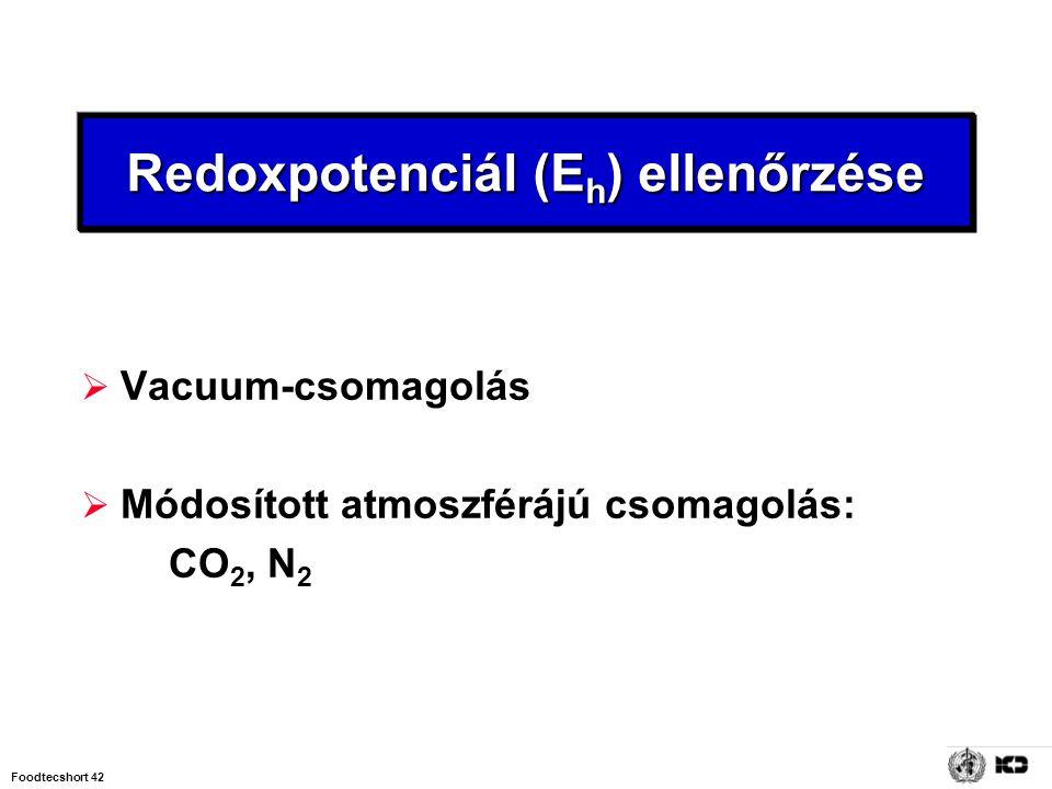 Redoxpotenciál (Eh) ellenőrzése