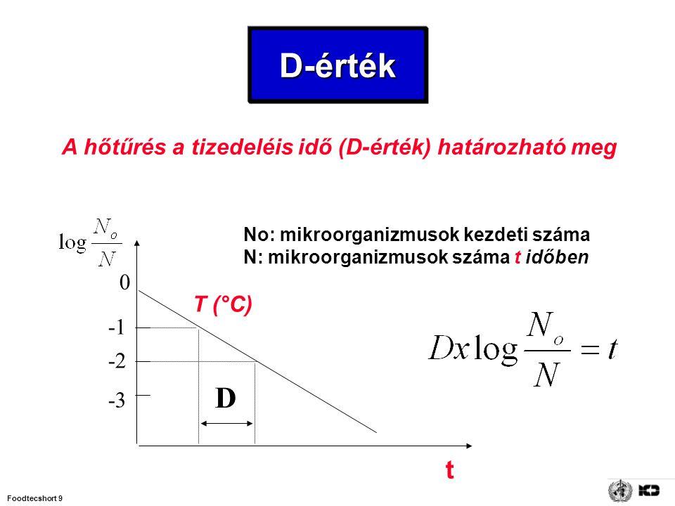 A hőtűrés a tizedeléis idő (D-érték) határozható meg