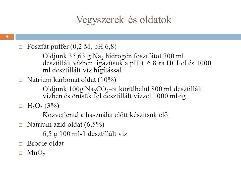 Vegyszerek és oldatok Foszfát puffer (0,2 M, pH 6,8)