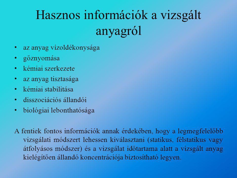 Hasznos információk a vizsgált anyagról