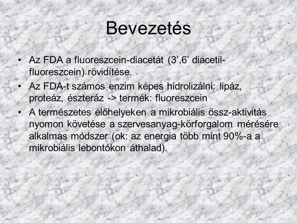 Bevezetés Az FDA a fluoreszcein-diacetát (3',6' diacetil-fluoreszcein) rövidítése.