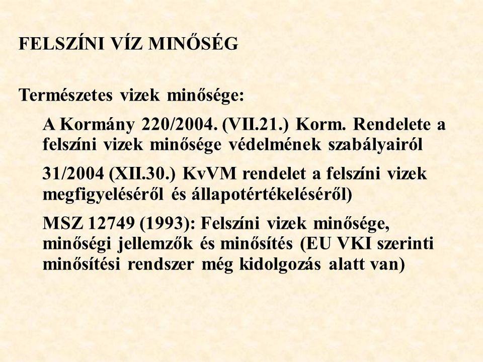 FELSZÍNI VÍZ MINŐSÉG Természetes vizek minősége: A Kormány 220/2004. (VII.21.) Korm. Rendelete a felszíni vizek minősége védelmének szabályairól.