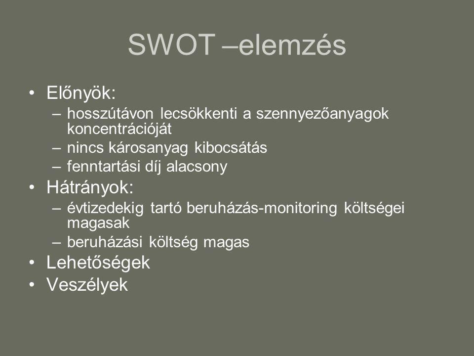 SWOT –elemzés Előnyök: Hátrányok: Lehetőségek Veszélyek