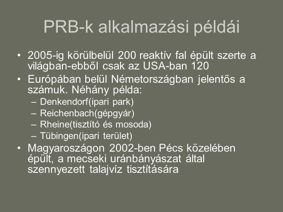 PRB-k alkalmazási példái