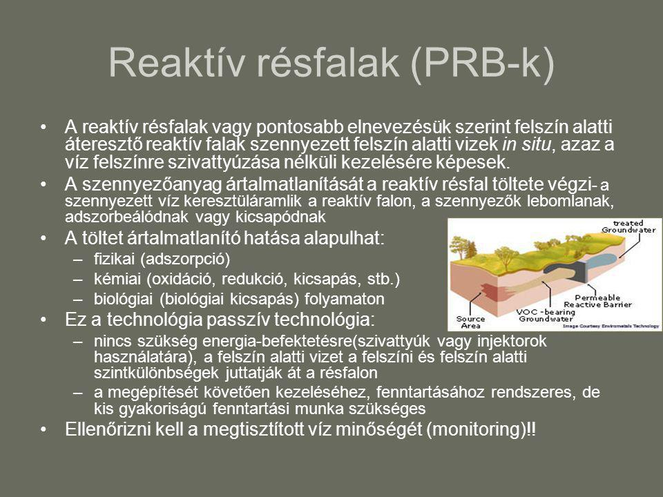 Reaktív résfalak (PRB-k)