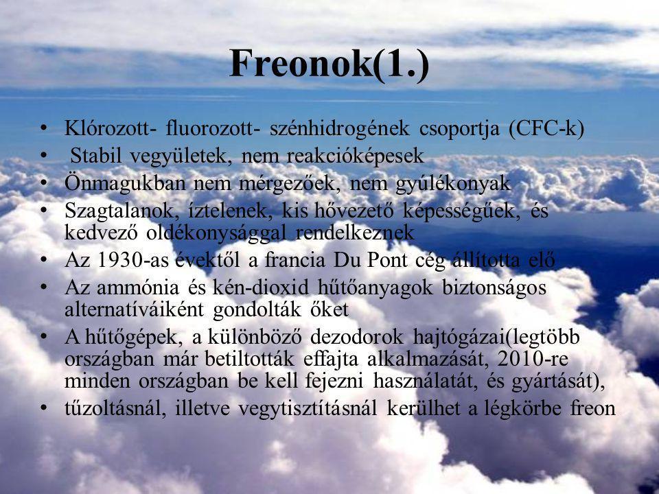Freonok(1.) Klórozott- fluorozott- szénhidrogének csoportja (CFC-k)