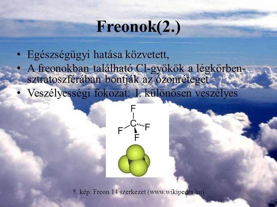 5. kép: Freon 14 szerkezet (www.wikipedia.hu)