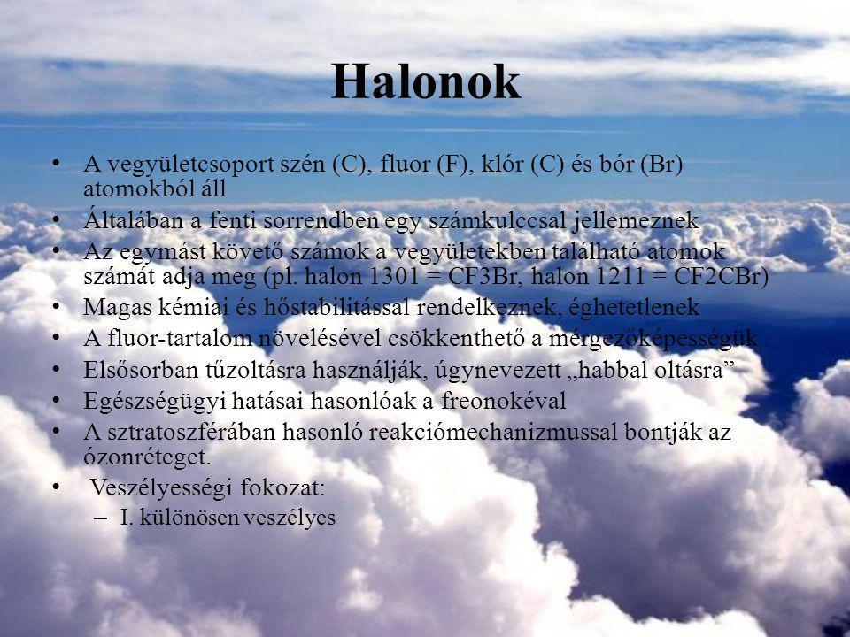 Halonok A vegyületcsoport szén (C), fluor (F), klór (C) és bór (Br) atomokból áll. Általában a fenti sorrendben egy számkulccsal jellemeznek.