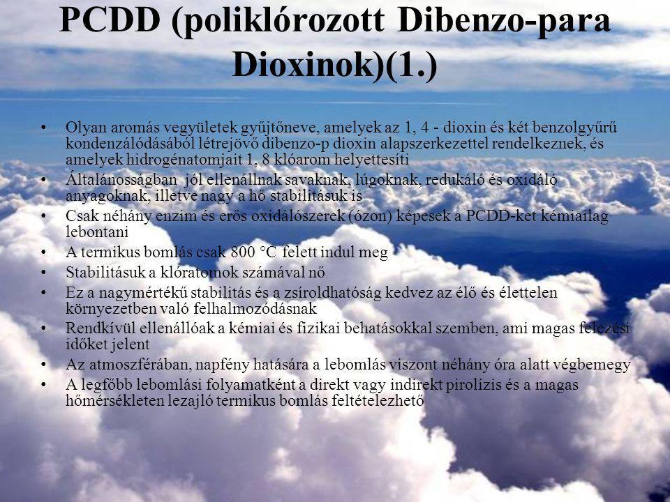 PCDD (poliklórozott Dibenzo-para Dioxinok)(1.)