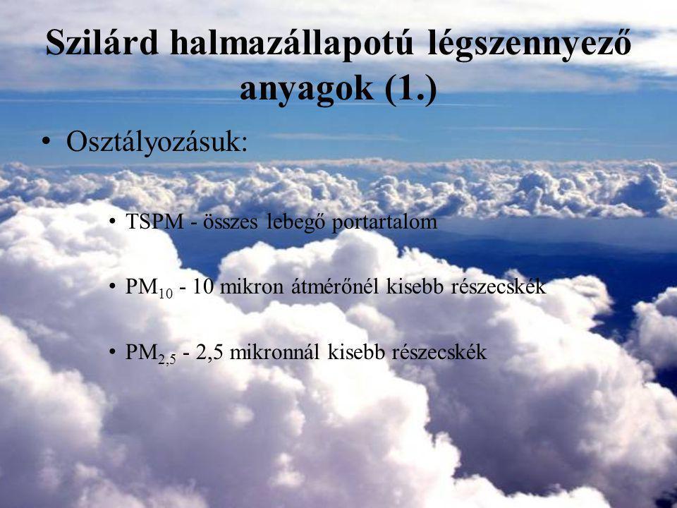 Szilárd halmazállapotú légszennyező anyagok (1.)