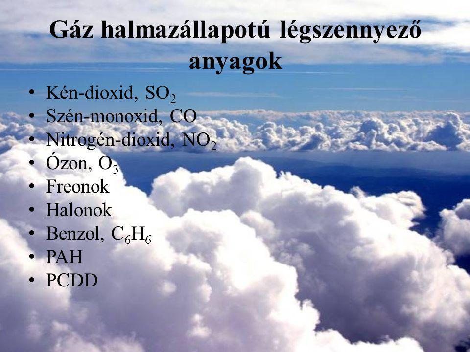 Gáz halmazállapotú légszennyező anyagok