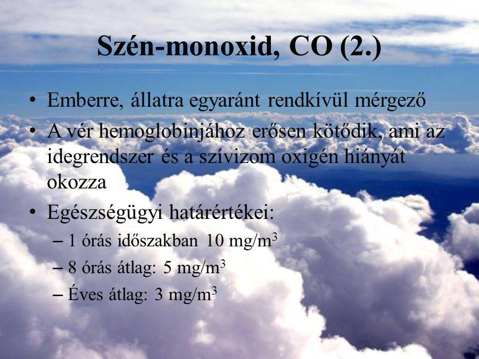 Szén-monoxid, CO (2.) Emberre, állatra egyaránt rendkívül mérgező