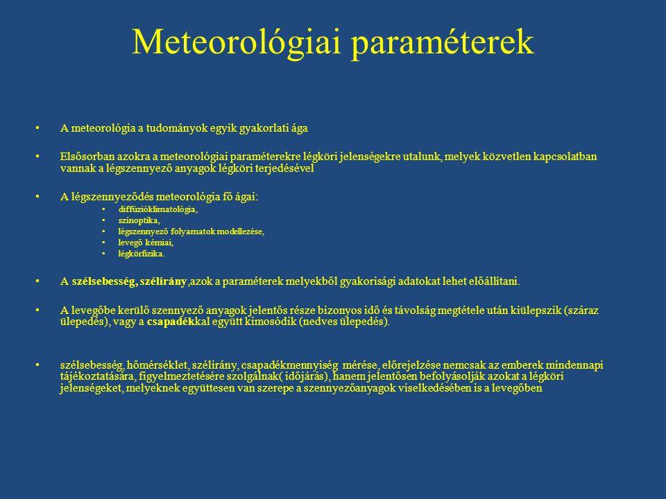 Meteorológiai paraméterek