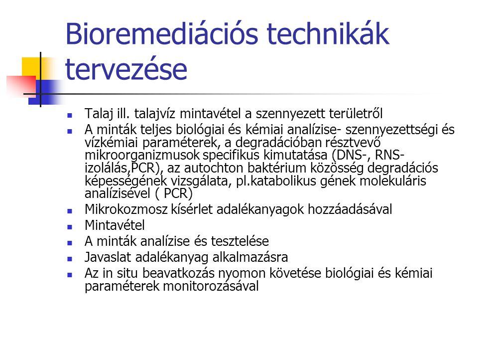 Bioremediációs technikák tervezése
