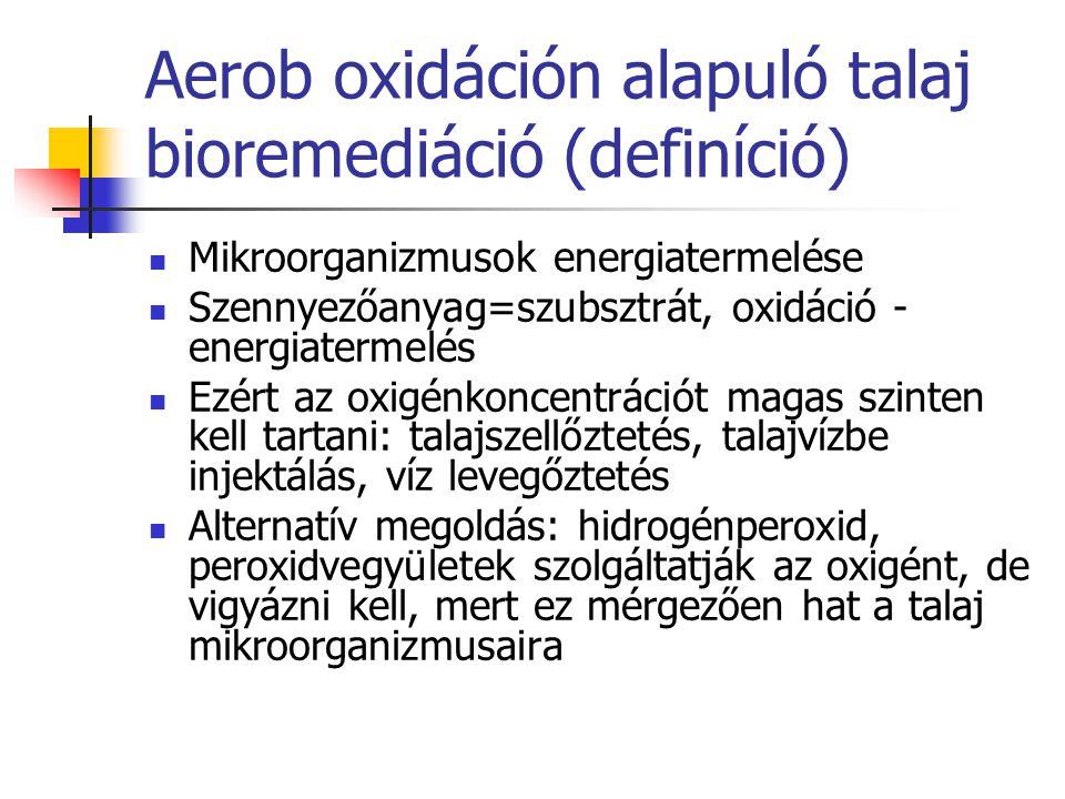 Aerob oxidáción alapuló talaj bioremediáció (definíció)