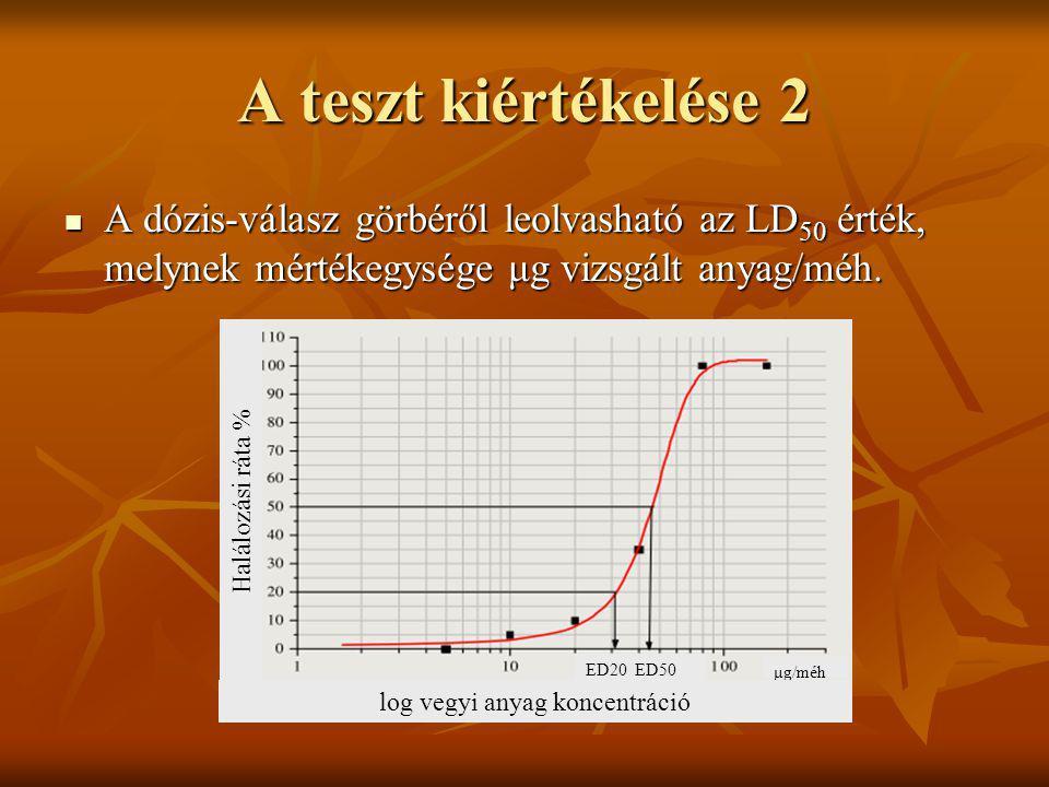log vegyi anyag koncentráció