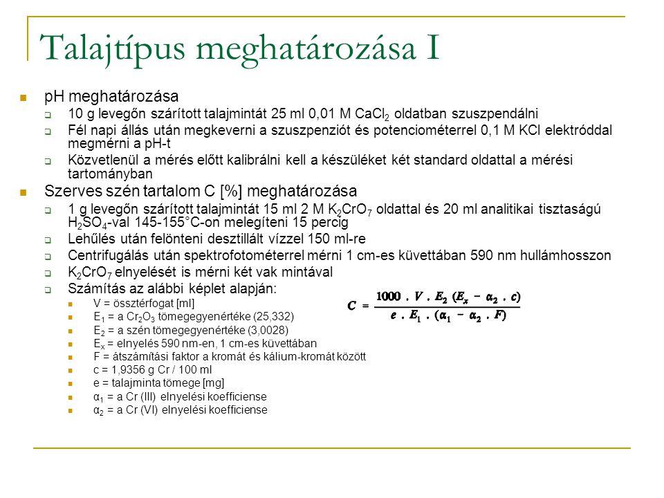 Talajtípus meghatározása I