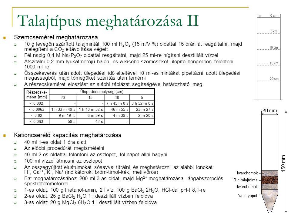 Talajtípus meghatározása II
