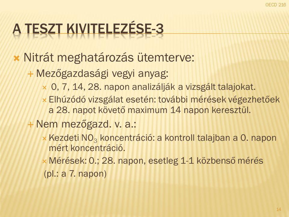 A teszt kivitelezése-3 Nitrát meghatározás ütemterve: