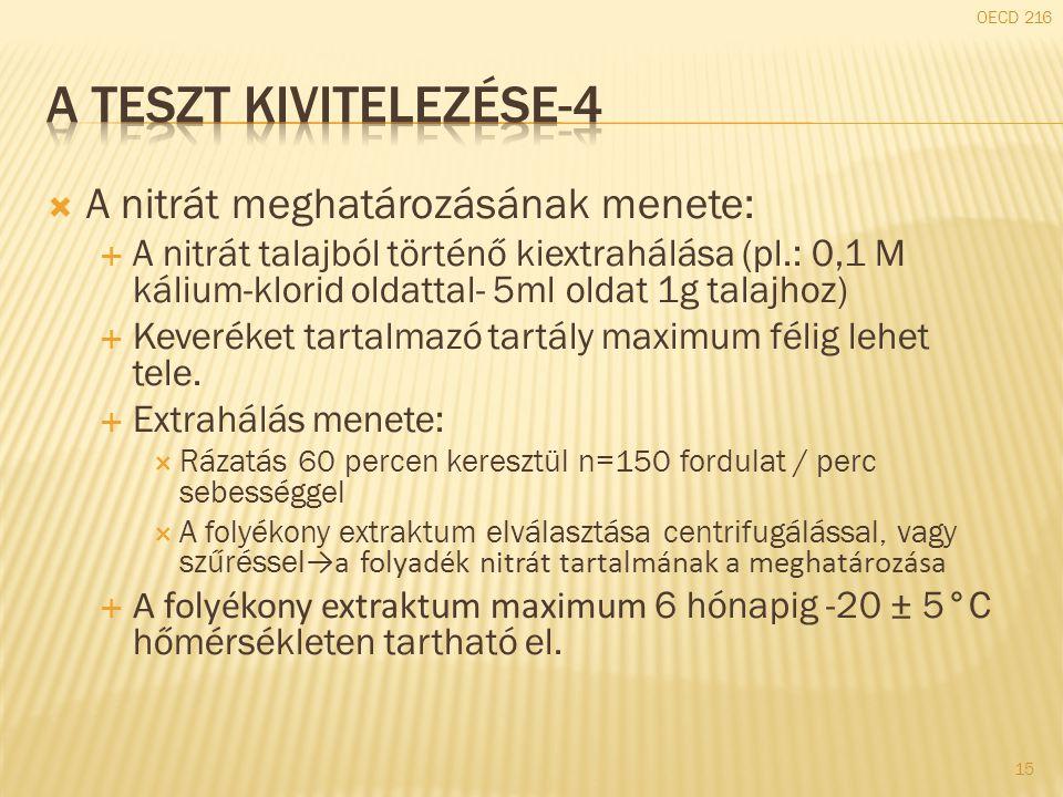 A teszt kivitelezése-4 A nitrát meghatározásának menete: