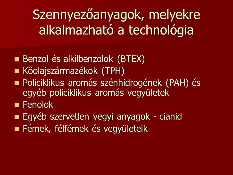 Szennyezőanyagok, melyekre alkalmazható a technológia