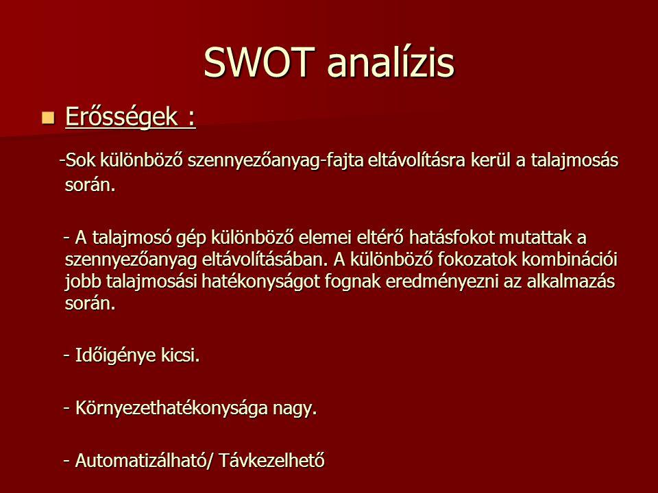 SWOT analízis Erősségek : -Sok különböző szennyezőanyag-fajta eltávolításra kerül a talajmosás során.