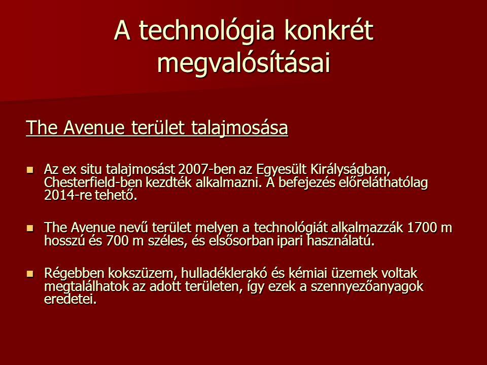 A technológia konkrét megvalósításai